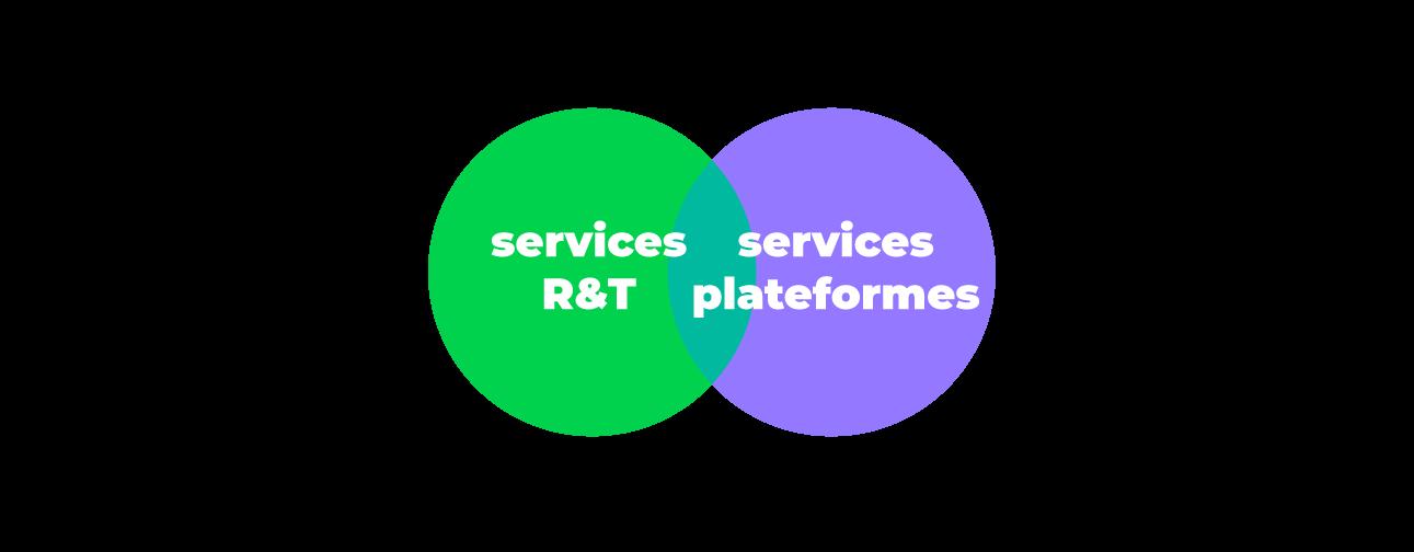 Offres-plateformes-FR